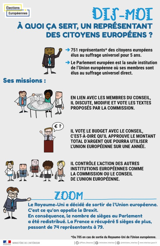 032019-twitter-elections-europennes-enfants-1(1)