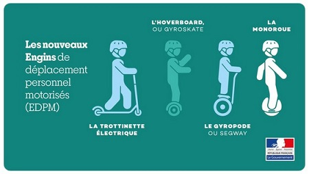 trottinette-hoverboard
